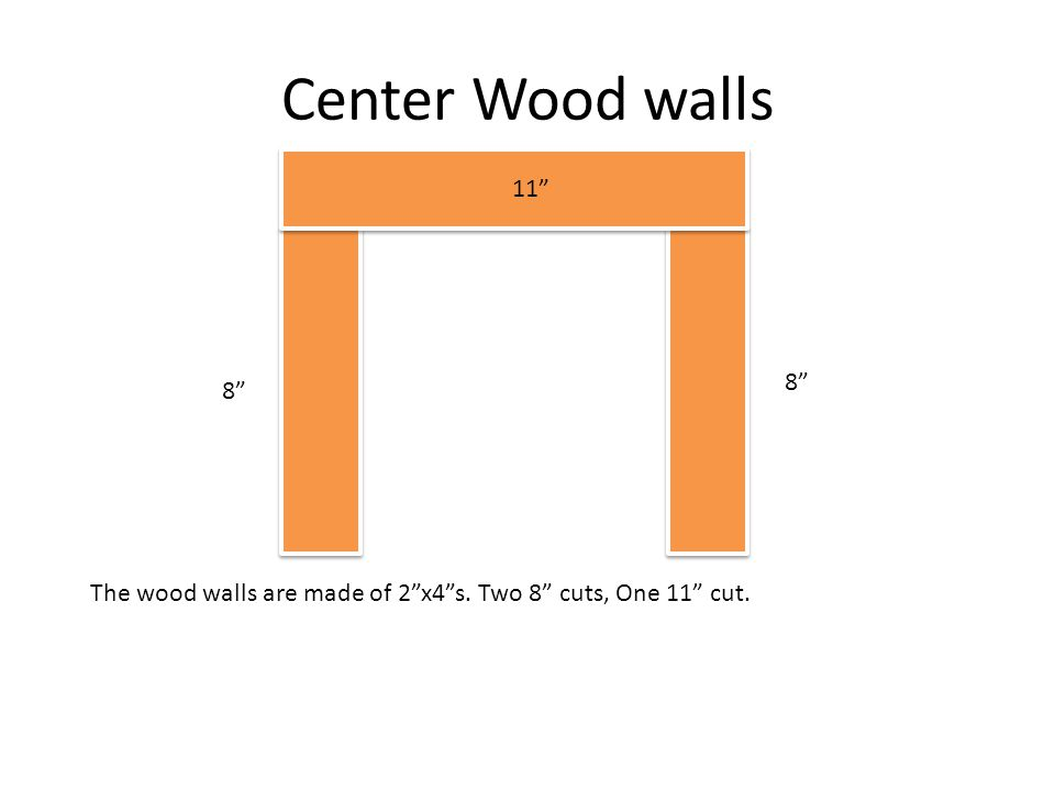Center Wood walls The wood walls are made of 2x4s. Two 8 cuts, One 11 cut