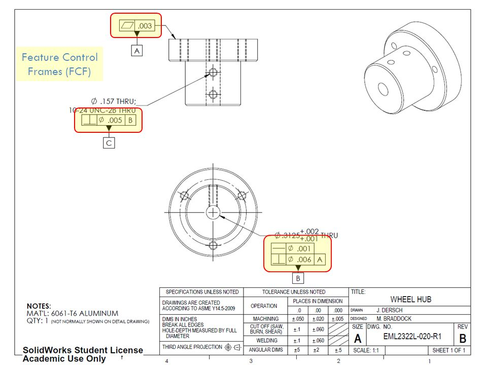 Feature Control Frames (FCF)