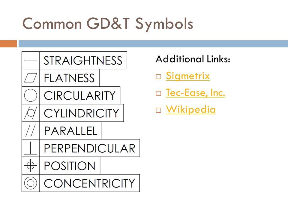 Common GD&T Symbols Additional Links: Sigmetrix Tec-Ease, Inc. Wikipedia
