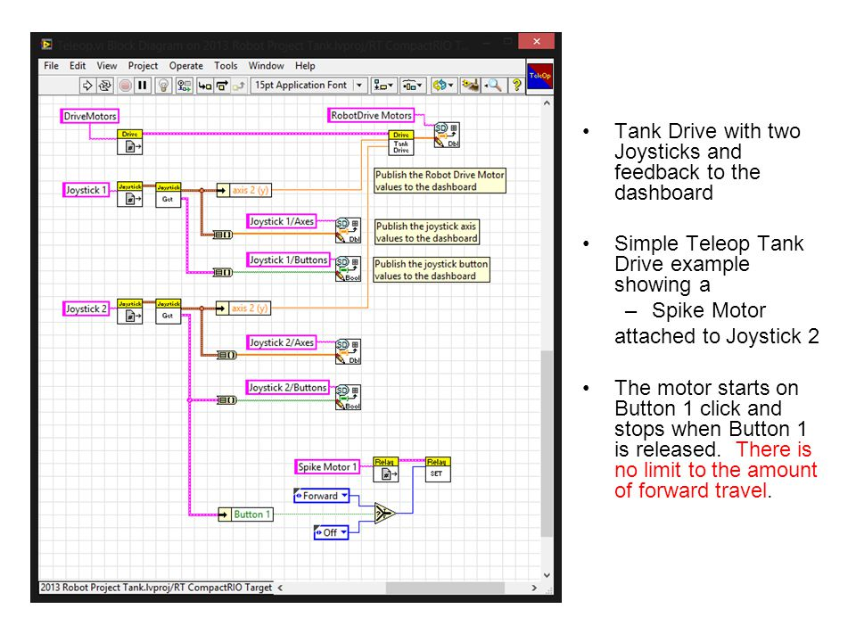 Tank Drive with two Joysticks and feedback to the dashboard Simple Teleop Tank Drive example showing a –Spike Motor attached to Joystick 2 The motor s