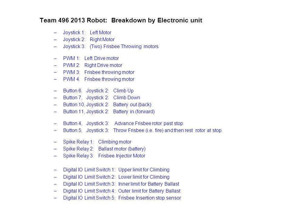 Team 496 2013 Robot: Breakdown by Electronic unit –Joystick 1: Left Motor –Joystick 2: Right Motor –Joystick 3: (Two) Frisbee Throwing motors –PWM 1: