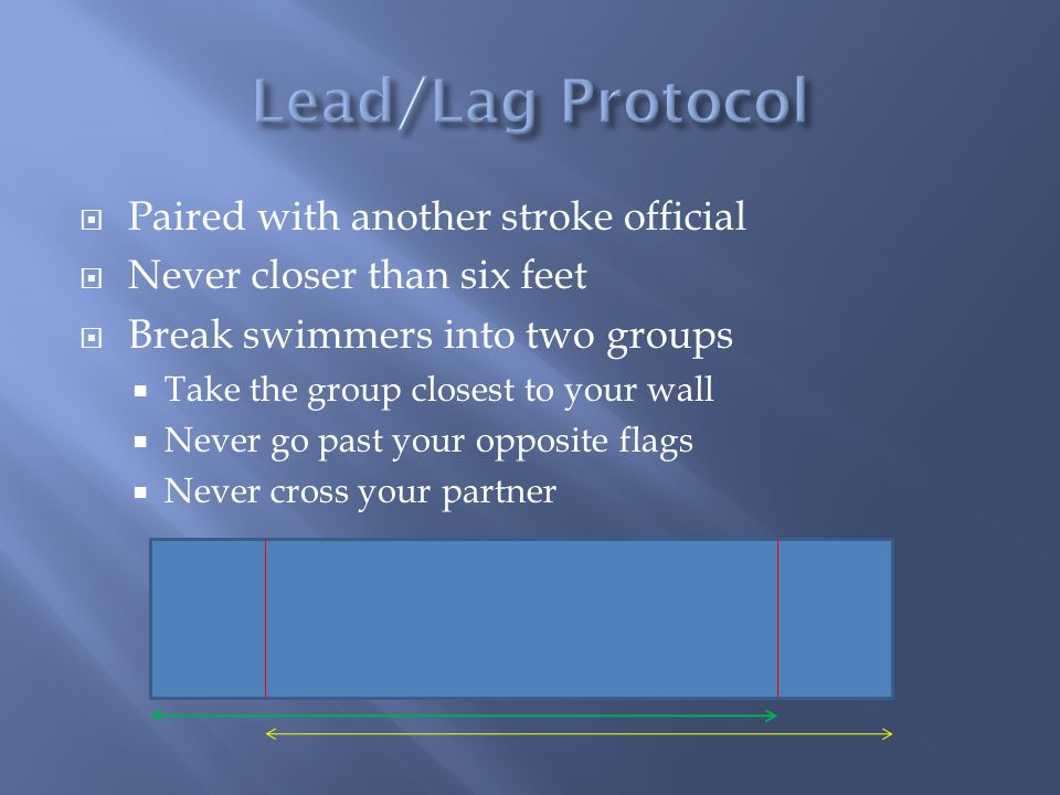 Paired with another stroke official Never closer than six feet Break swimmers into two groups Take the group closest to your wall Never go past your o