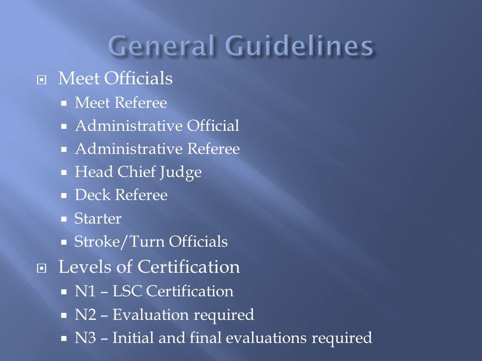 Meet Officials Meet Referee Administrative Official Administrative Referee Head Chief Judge Deck Referee Starter Stroke/Turn Officials Levels of Certi