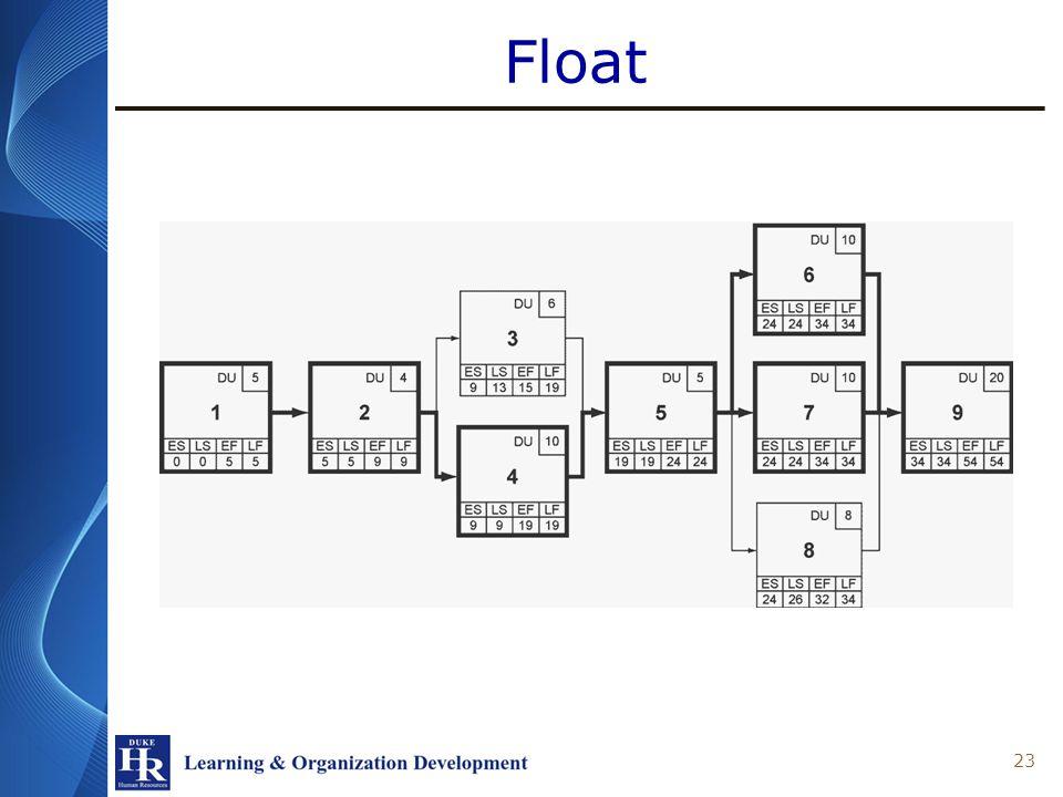 Float 23