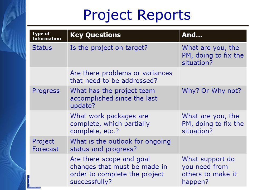Project Reports 36 Type of Information Key QuestionsAnd… StatusIs the project on target What are you, the PM, doing to fix the situation.