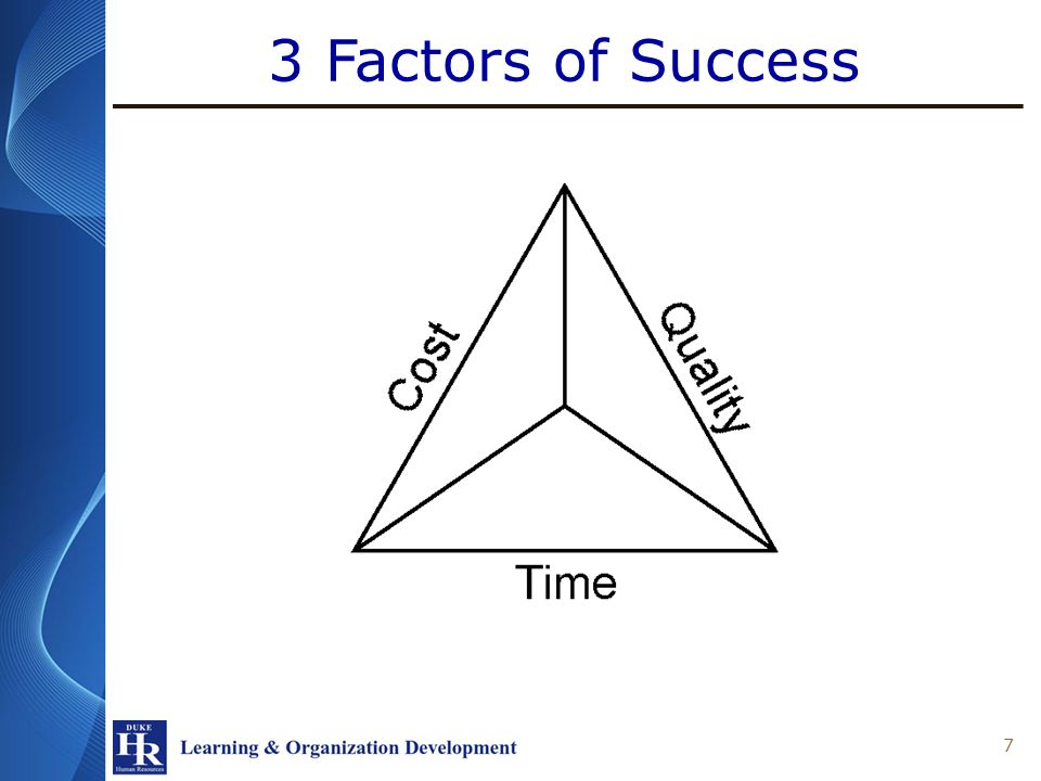 3 Factors of Success 7