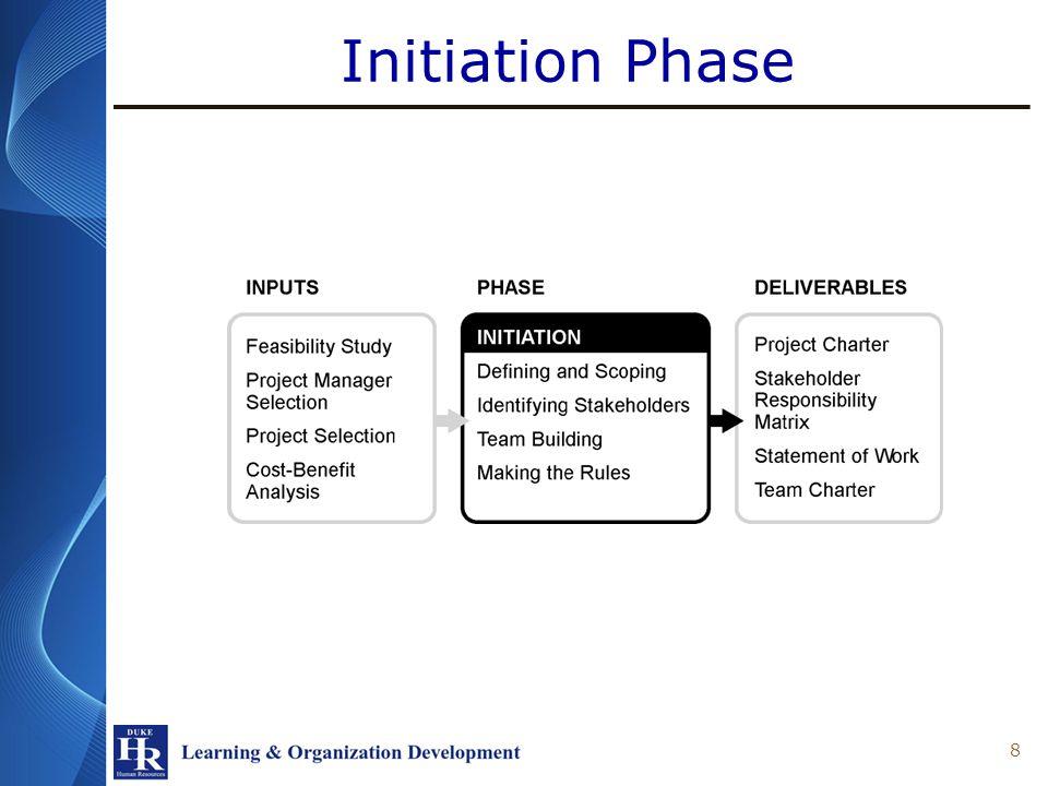 Initiation Phase 8