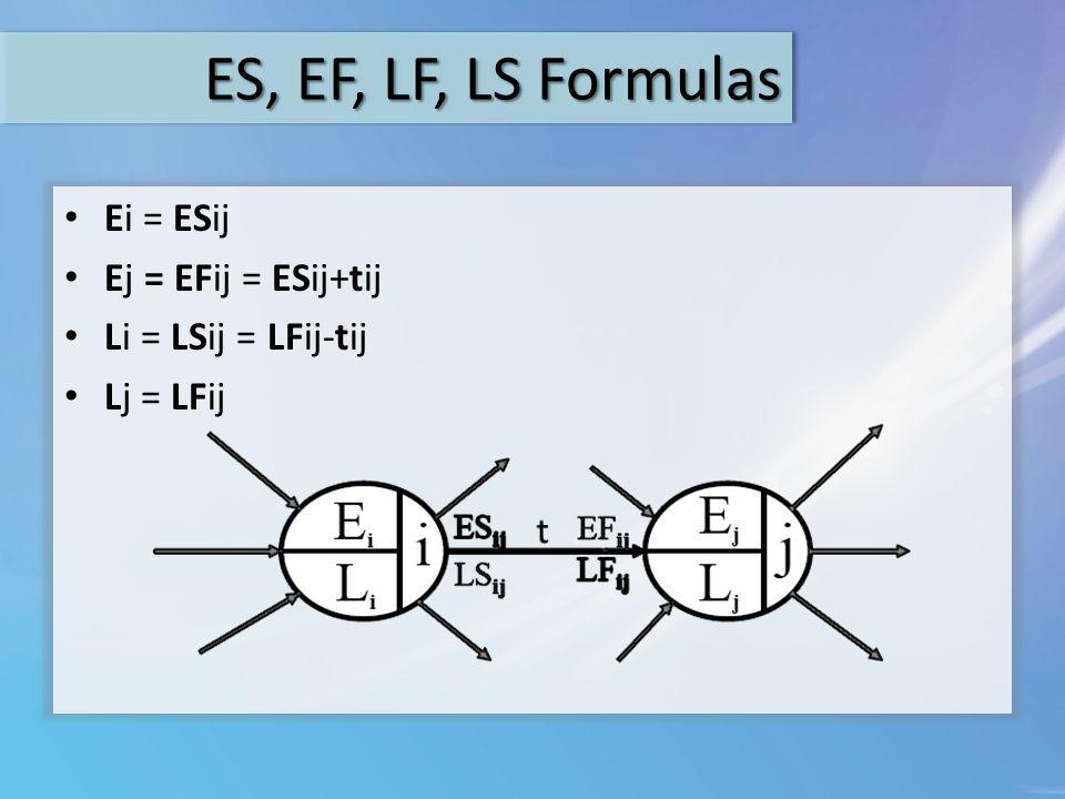 ES, EF, LF, LS Formulas Ei = ESij Ej = EFij = ESij+tij Li = LSij = LFij-tij Lj = LFij