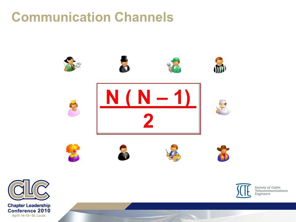 N ( N – 1) 2