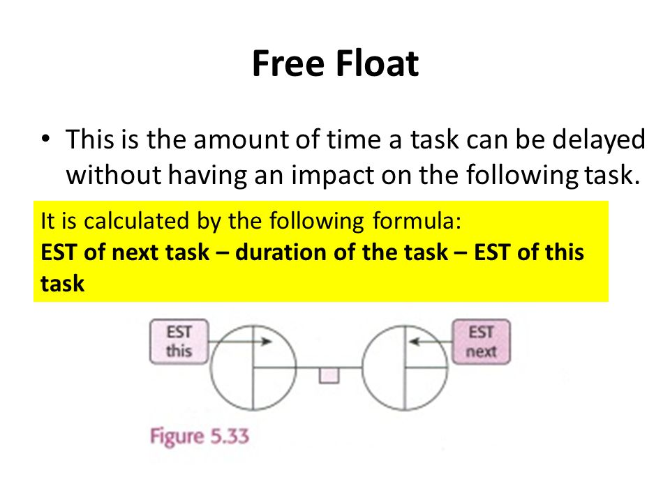 Free Float This is the amount of time a task can be delayed without having an impact on the following task. It is calculated by the following formula: