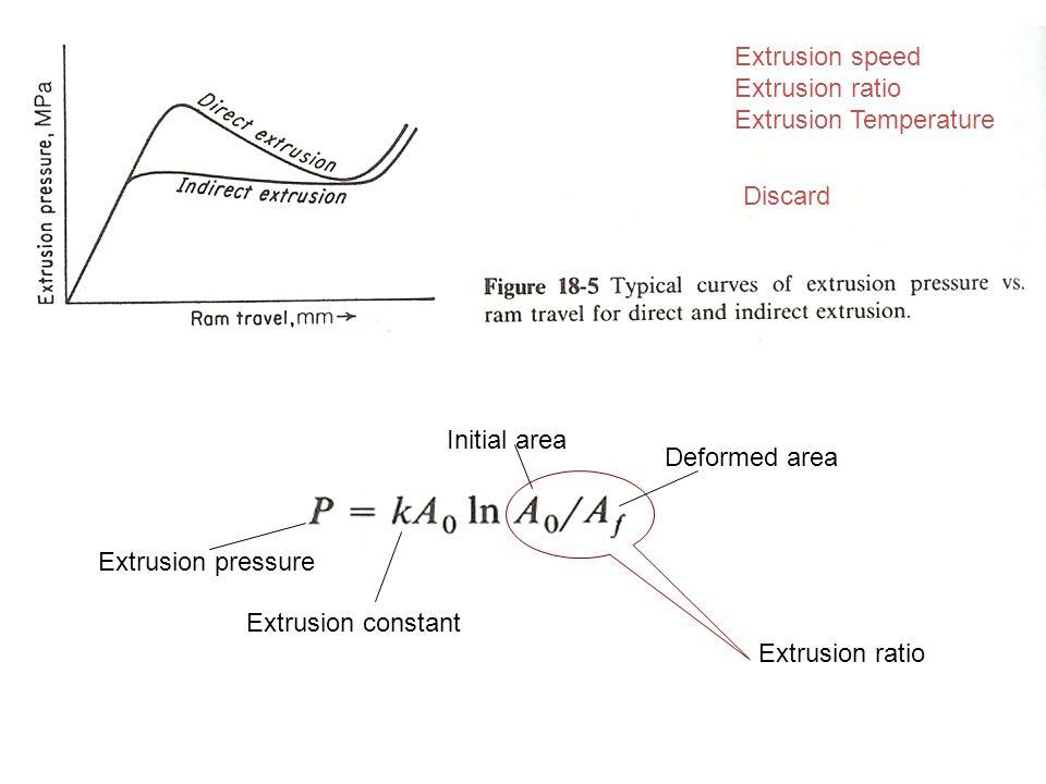 Extrusion pressure Extrusion constant Extrusion ratio Initial area Deformed area Extrusion speed Extrusion ratio Extrusion Temperature Discard