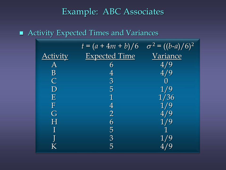 Example: ABC Associates n Activity Expected Times and Variances t = ( a + 4 m + b )/6 2 = (( b - a )/6) 2 t = ( a + 4 m + b )/6 2 = (( b - a )/6) 2 Ac