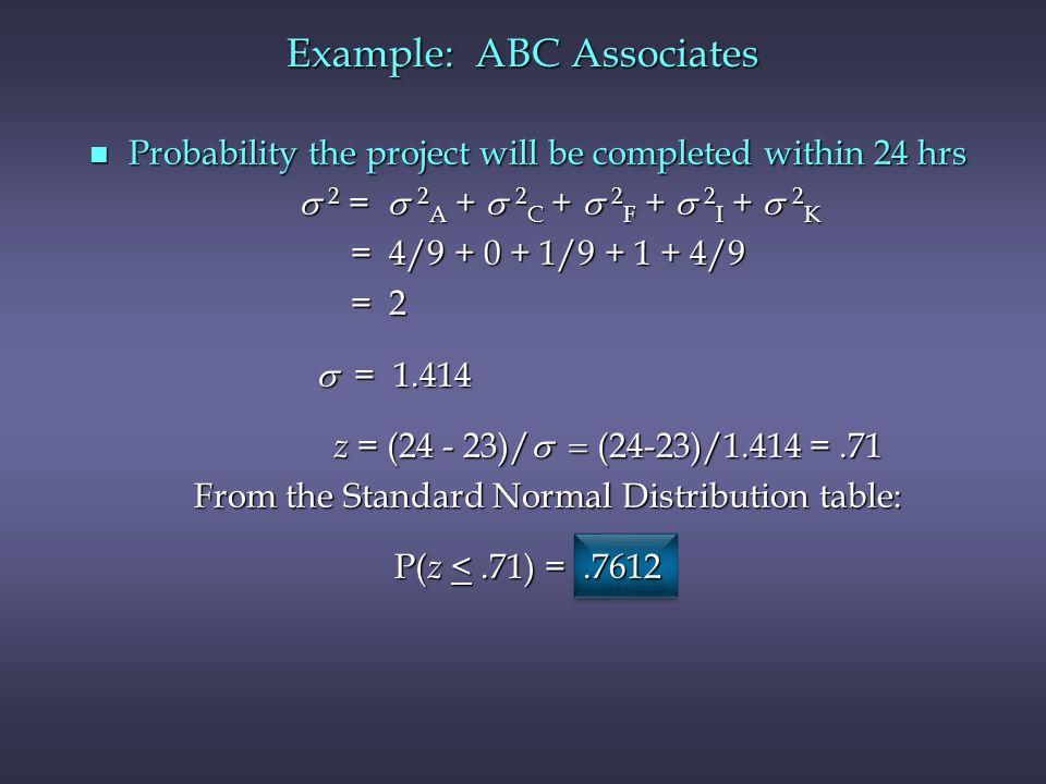 n Probability the project will be completed within 24 hrs 2 = 2 A + 2 C + 2 F + 2 I + 2 K 2 = 2 A + 2 C + 2 F + 2 I + 2 K = 4/9 + 0 + 1/9 + 1 + 4/9 =