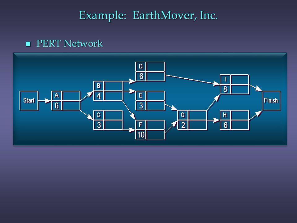 n PERT Network Example: EarthMover, Inc. 6 6 4 4 3 3 10 3 3 6 6 2 2 6 6 8 8