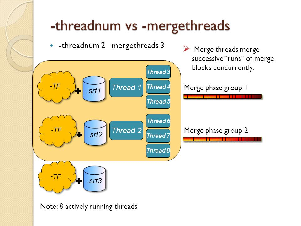 -threadnum vs -mergethreads -threadnum 2 –mergethreads 3 Thread 1 Thread 2 Note: 8 actively running threads Thread 3 Thread 4 Thread 5 Thread 6 Thread 7 Thread 8 -TF.srt1 -TF.srt2 -TF.srt3 Merge phase group 1 Merge phase group 2 Merge threads merge successive runs of merge blocks concurrently.