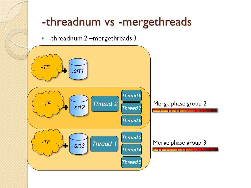 -threadnum vs -mergethreads -threadnum 2 –mergethreads 3 Thread 2 Thread 6 Thread 7 Thread 8 Thread 1 Thread 3 Thread 4 Thread 5 -TF.srt2 -TF.srt3 -TF.srt1 Merge phase group 3 Merge phase group 2