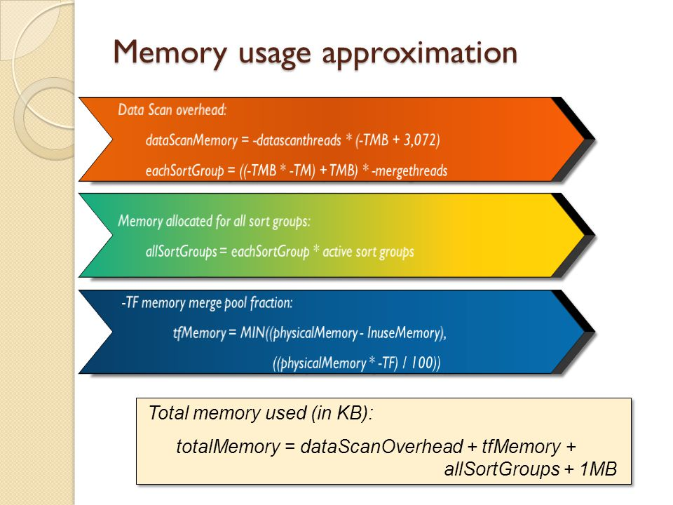 Memory usage approximation Total memory used (in KB): totalMemory = dataScanOverhead + tfMemory + allSortGroups + 1MB Total memory used (in KB): totalMemory = dataScanOverhead + tfMemory + allSortGroups + 1MB
