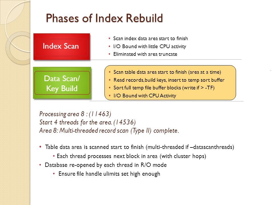 Phases of Index Rebuild Data Scan/ Key Build Scan table data area start to finish (area at a time) Read records, build keys, insert to temp sort buffer Sort full temp file buffer blocks (write if > -TF) I/O Bound with CPU Activity Index Scan Scan index data area start to finish I/O Bound with little CPU activity Eliminated with area truncate Table data area is scanned start to finish (multi-threaded if –datascanthreads) Each thread processes next block in area (with cluster hops) Database re-opened by each thread in R/O mode Ensure file handle ulimits set high enough Processing area 8 : (11463) Start 4 threads for the area.