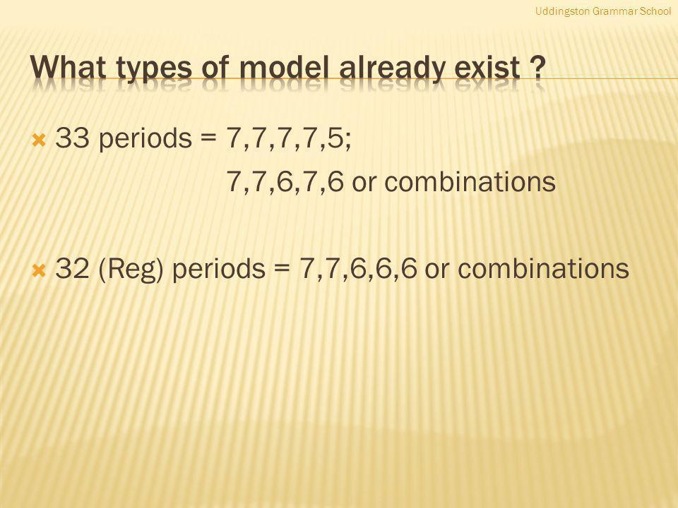 33 periods = 7,7,7,7,5; 7,7,6,7,6 or combinations 32 (Reg) periods = 7,7,6,6,6 or combinations Uddingston Grammar School