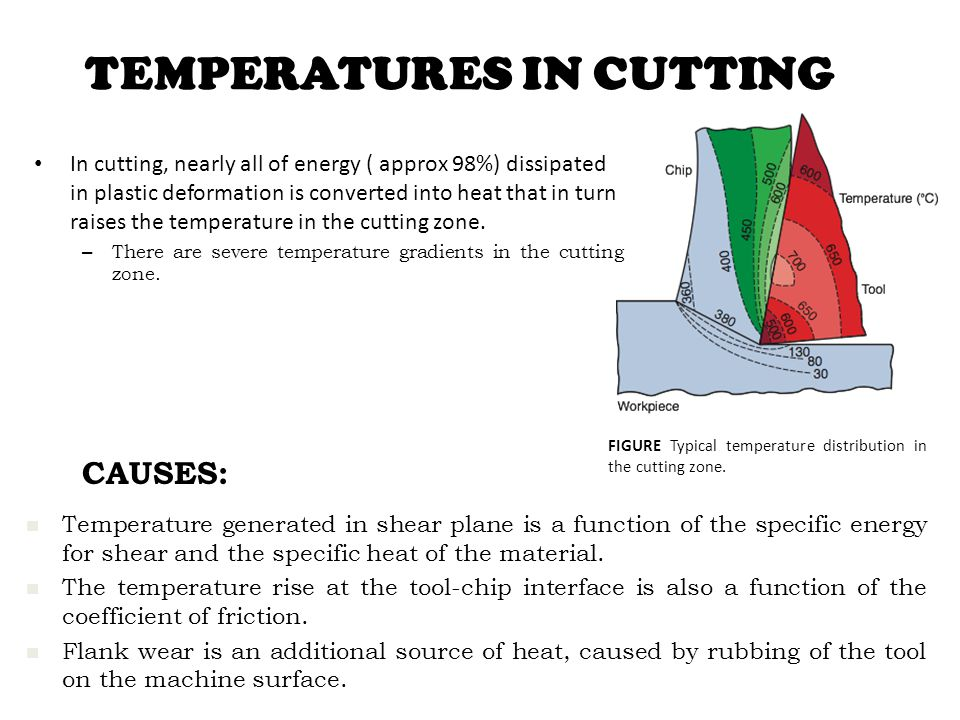 Temperature Effect During cutting rise in temperature is very important, because: – Adversely affect the strength, hardness and wear resistance of the tool.