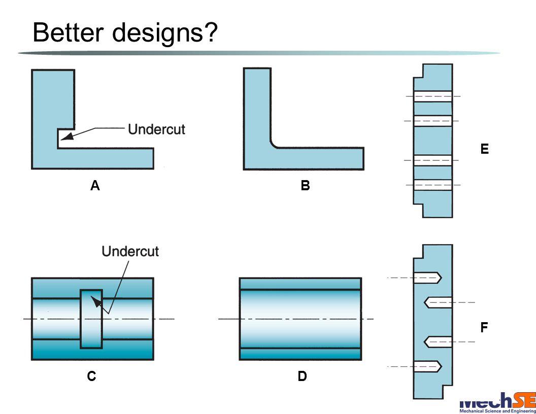 Better designs? A B C D EFEF