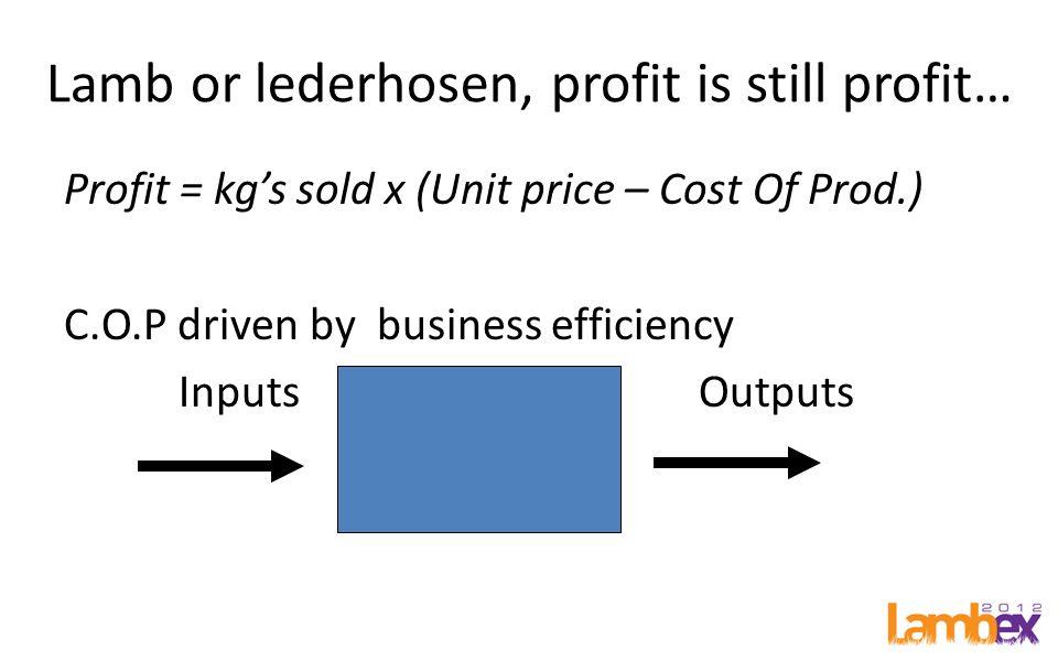 Lamb or lederhosen, profit is still profit… Profit = kgs sold x (Unit price – Cost Of Prod.) C.O.P driven by business efficiency InputsOutputs