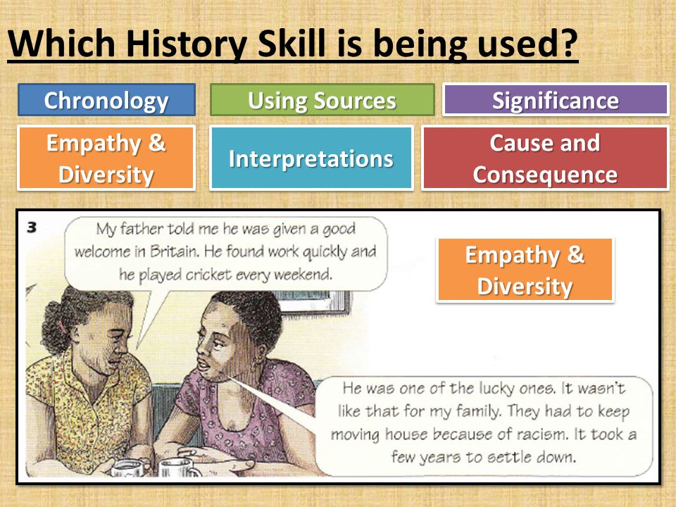 Which History Skill is being used? Chronology Using Sources InterpretationsInterpretations SignificanceSignificance Cause and Consequence Empathy & Di
