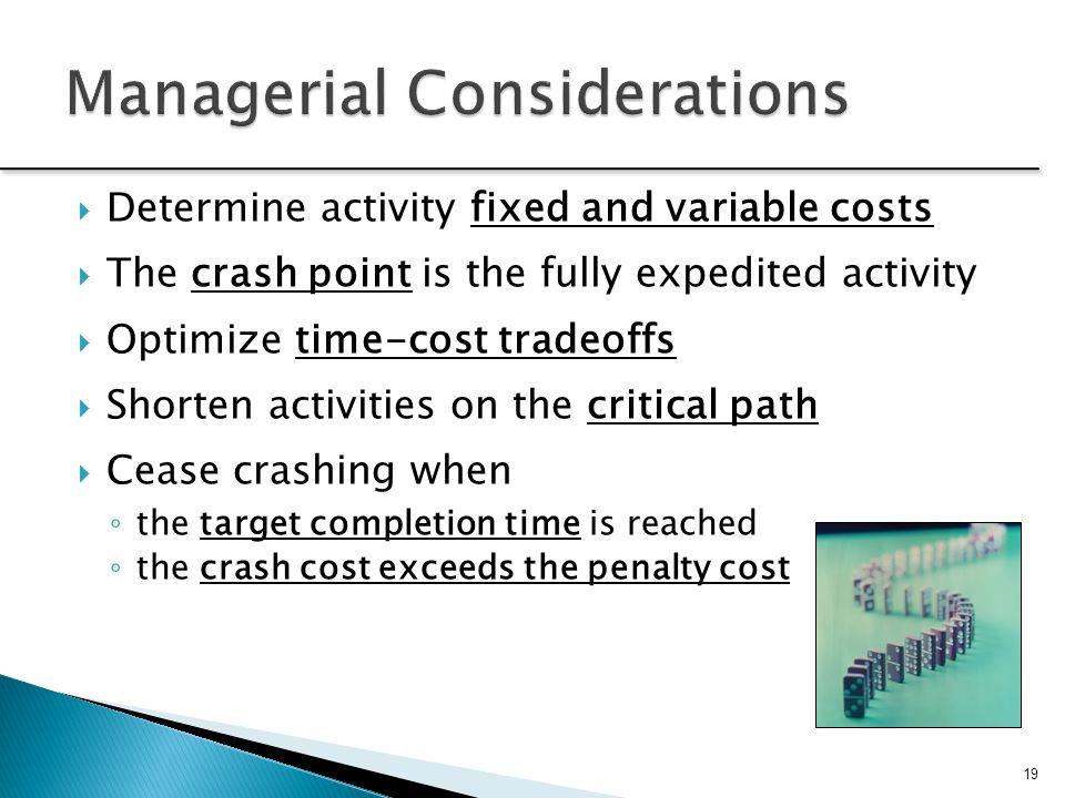 20 ActivityPredNormal TimeMin Time Normal Cost Crash Cost A--1495001500 BA5210001600 CA10820002900 DB, C8510002500 ED6516001900 FD9615003000 GE, F746001800 HG151116003600