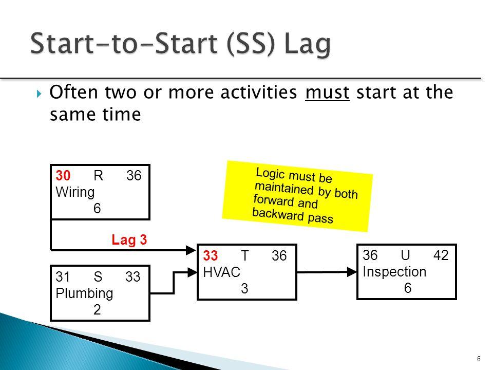 Least common type of lag relationship Successors finish dependent on predecessors start 22 S 28 Plumbing 6 28 T 33 HVAC 5 33 U 34 Inspection 1 30 R 36 Wiring 6 Lag 3 7