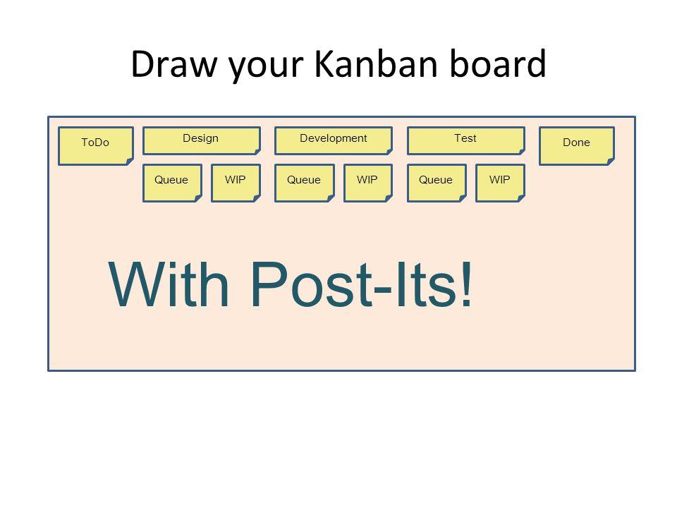 Visualization (or MIERUKA) of teams progress and status Kanban show problems or wastes Enhance communications Many variations