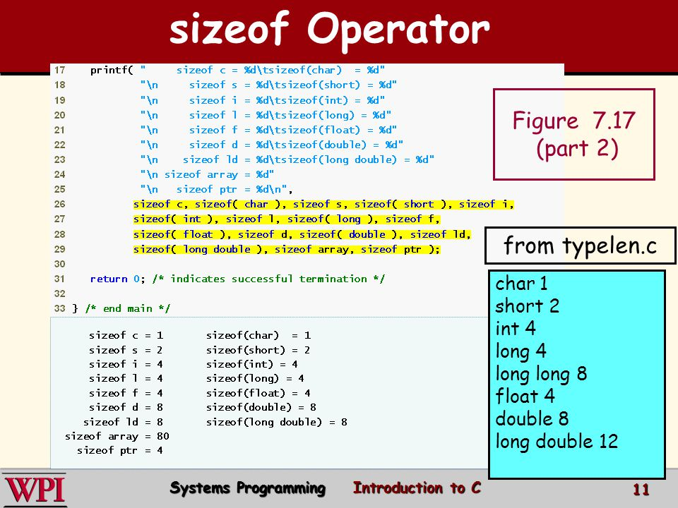 sizeof Operator Figure 7.17 (part 2) char 1 short 2 int 4 long 4 long long 8 float 4 double 8 long double 12 from typelen.c Systems Programming Introduction to C 11