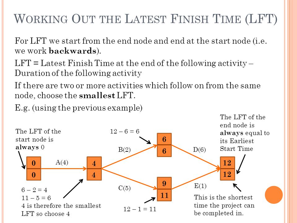 W ORKING O UT THE L ATEST F INISH T IME (LFT) For LFT we start from the end node and end at the start node (i.e.