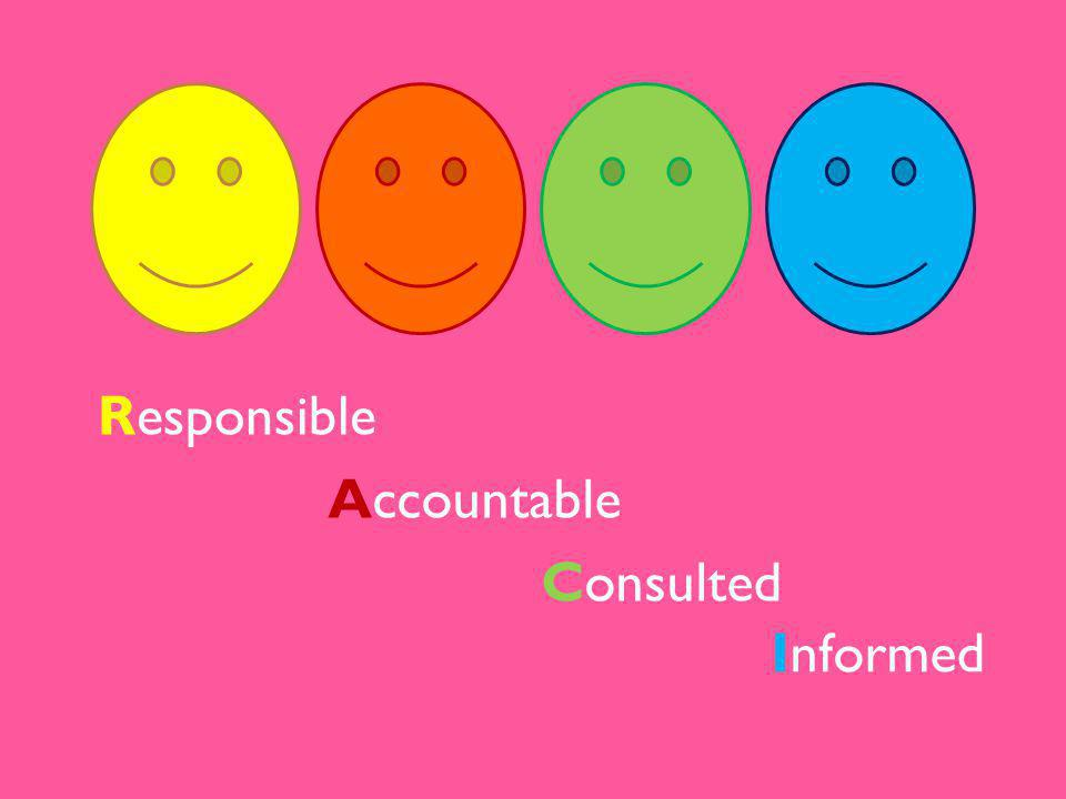 Responsible Accountable Consulted Informed