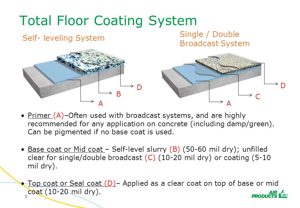 4 Attributes of a Total Floor Coating System Great Handling Properties –Long working time –Rapid property development Green –Environmentally friendly –Zero to low VOC –Low odor Excellent Performance Properties –Good adhesion to concrete (dry and damp) –Good recoatability –Fast return to service –UV stability –Chemical / stain resistance –Impact resistance –Abrasion resistance