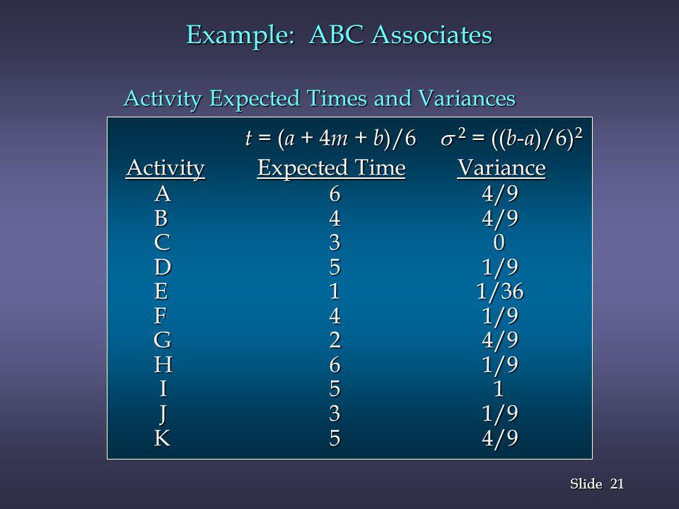 21 Slide Example: ABC Associates Activity Expected Times and Variances Activity Expected Times and Variances t = ( a + 4 m + b )/6 2 = (( b - a )/6) 2