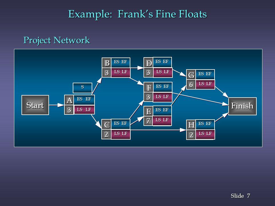 7 7 Slide Example: Franks Fine Floats Project Network Start Finish ES EF LS LF B 3 D 3 ES EF LS LF A 3 C 2 G 6 F 3 H 2 E 7 S ES EF LS LF