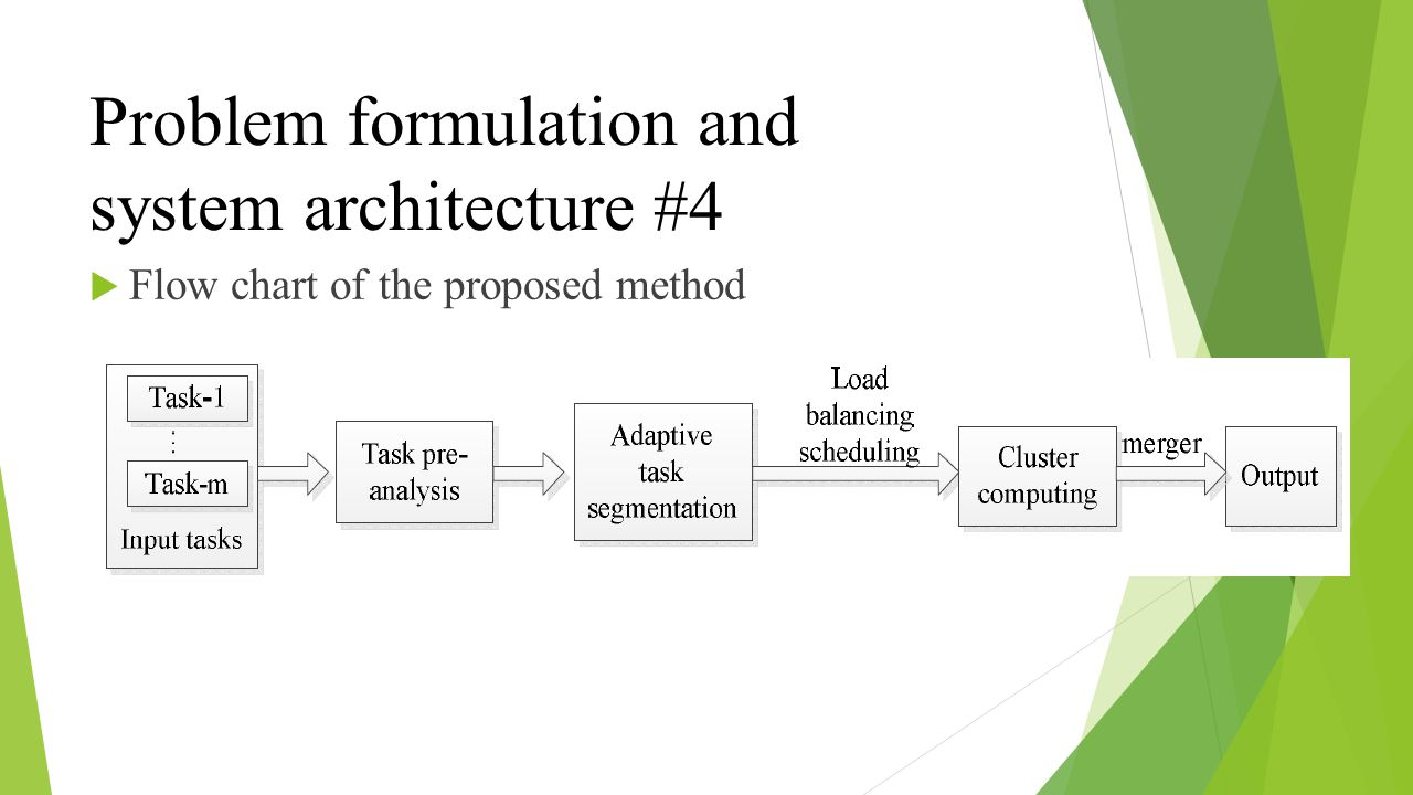 Problem formulation and system architecture #4 Flow chart of the proposed method