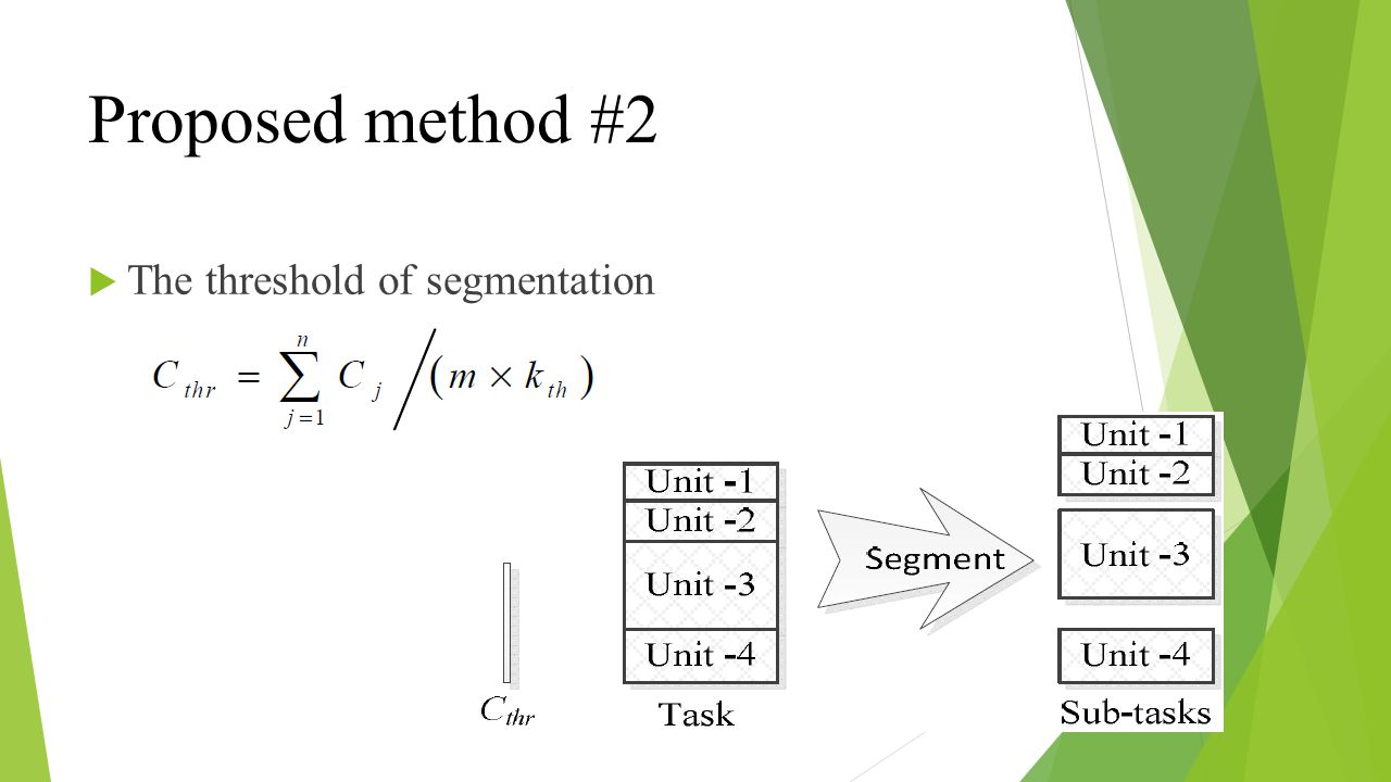 Proposed method #2 The threshold of segmentation