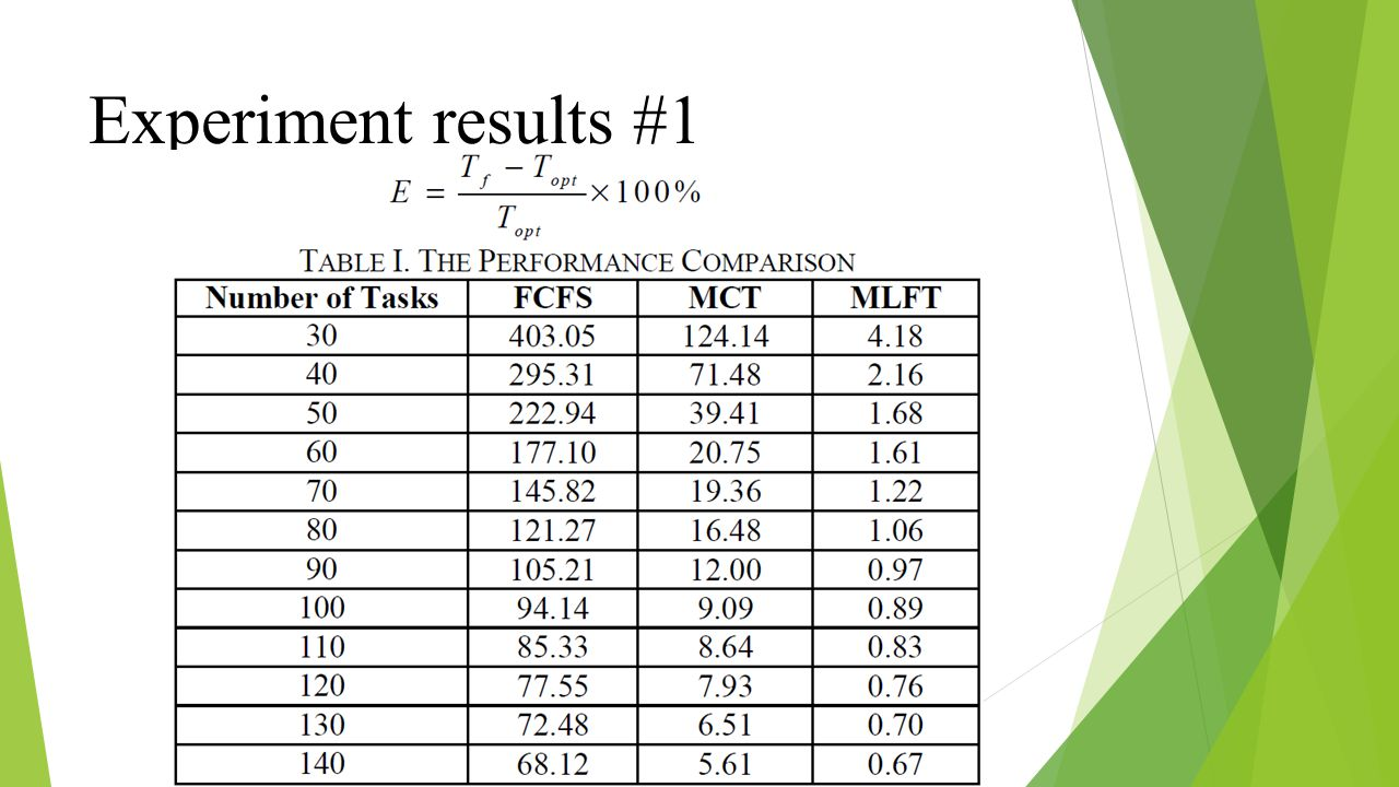 Experiment results #1