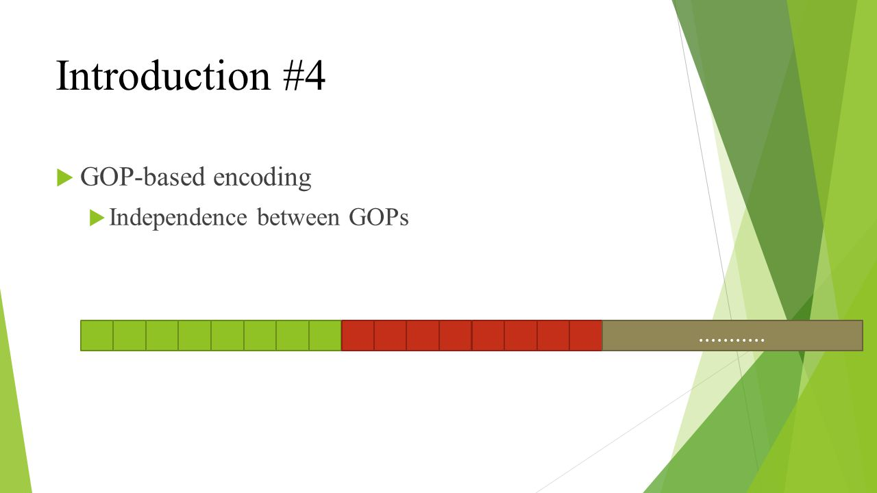 Introduction #4 GOP-based encoding Independence between GOPs...........