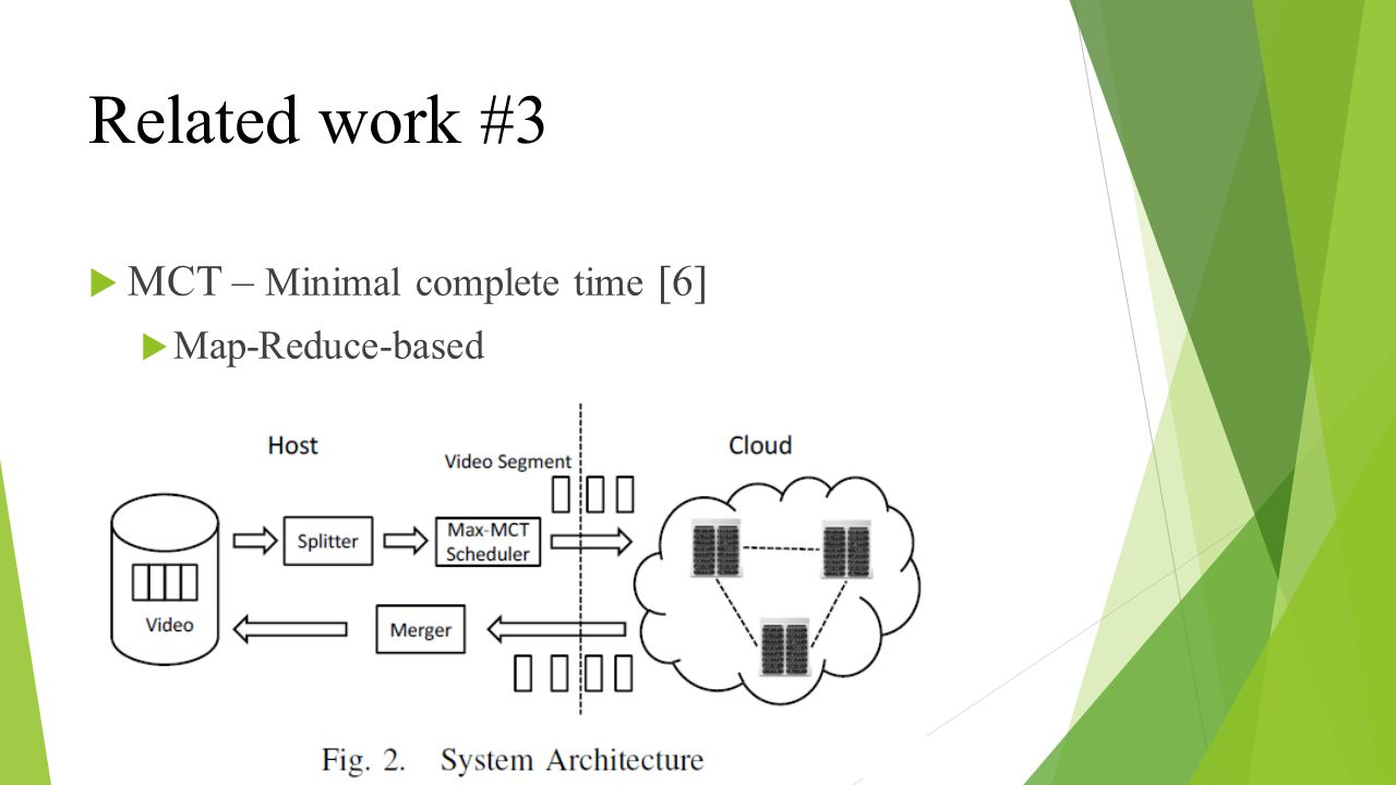 Proposed method #5 Assign all the tasks sequentially in descending complexity order For each unassigned task j, the cores are judged in their descending computing capacity order according to the following criterion: assuming the task j is assigned to core k, if Τ κ T thr, the assignment is verified.