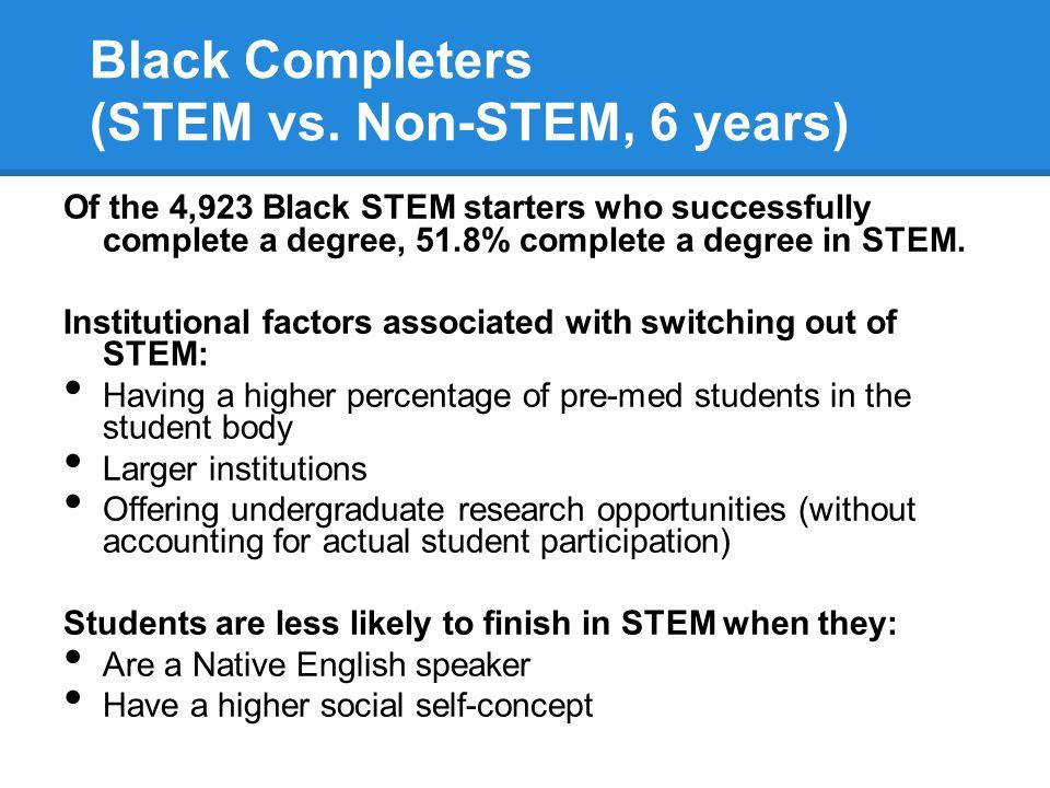 Black Completers (STEM vs.