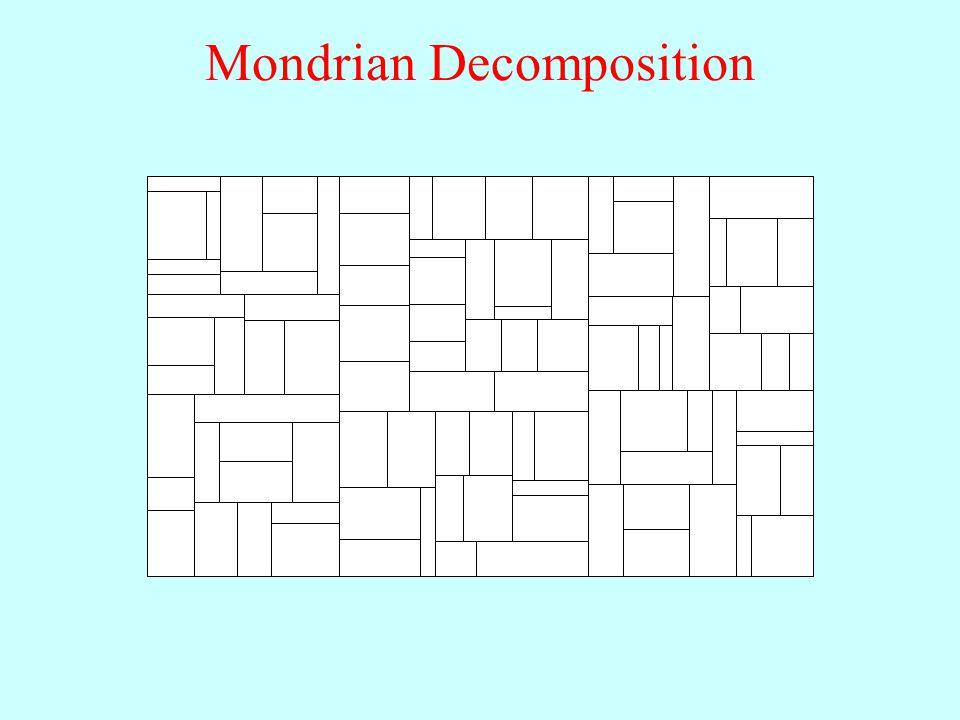 Mondrian Decomposition
