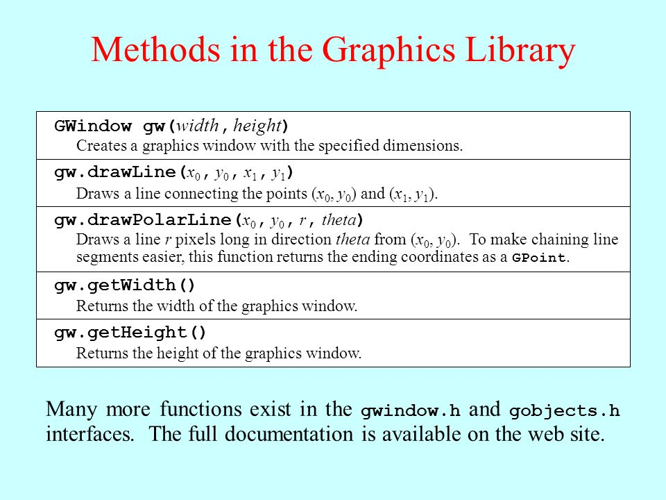 Methods in the Graphics Library GWindow gw( width, height ) Creates a graphics window with the specified dimensions.