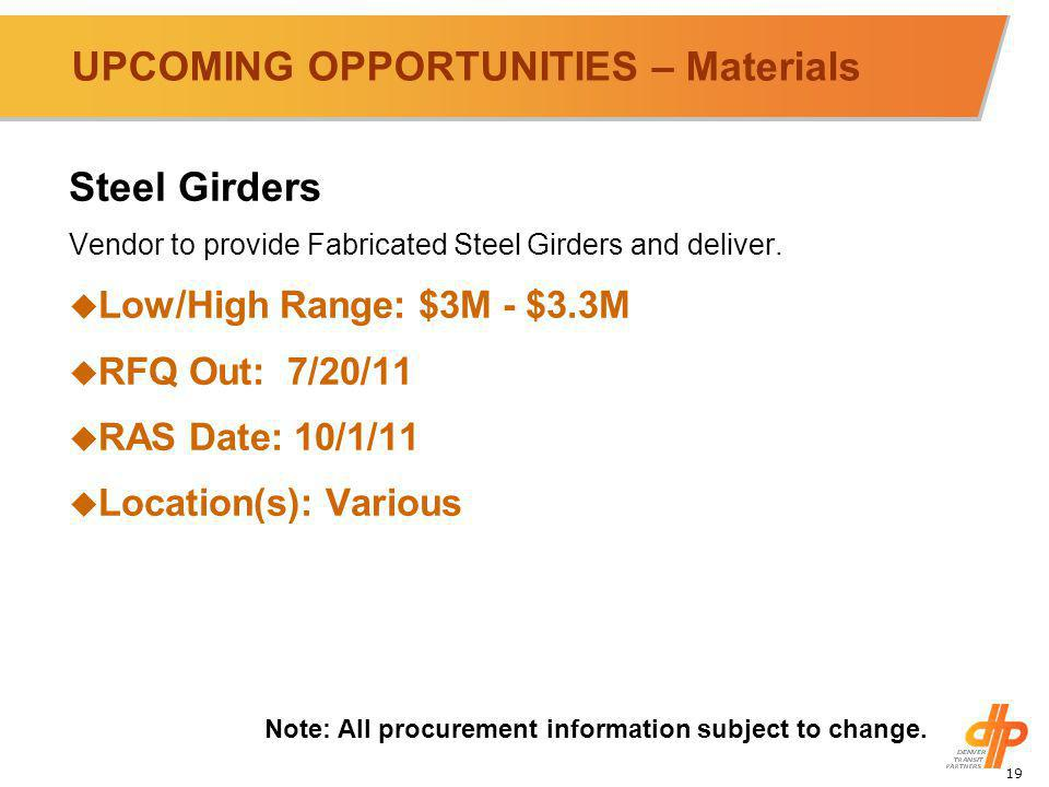 19 UPCOMING OPPORTUNITIES – Materials Steel Girders Vendor to provide Fabricated Steel Girders and deliver.