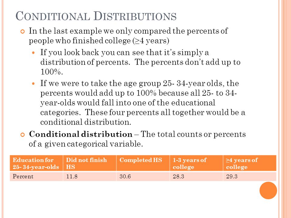 C ONDITIONAL D ISTRIBUTIONS In the last example we only compared the percents of people who finished college (4 years) If you look back you can see th