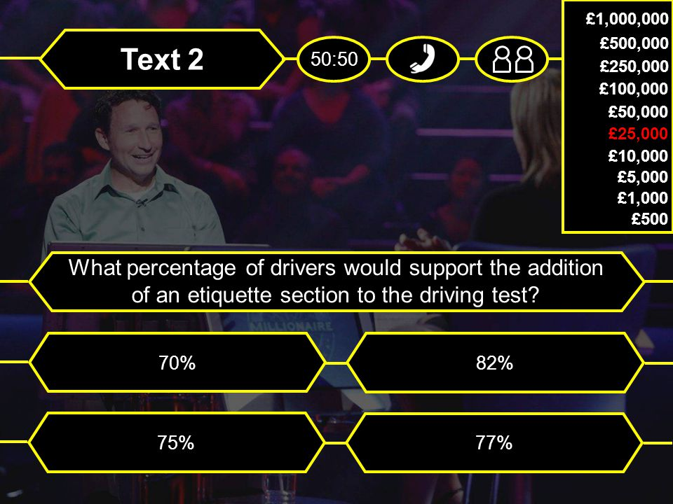 Text 2 What percentage of drivers would support the addition of an etiquette section to the driving test.