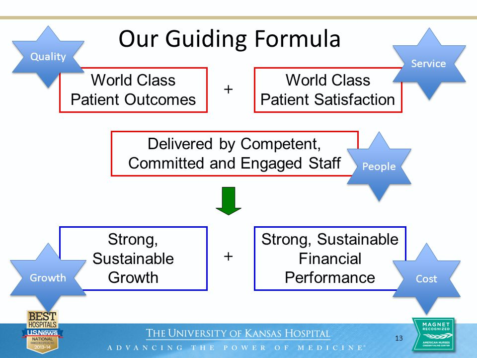 13 Our Guiding Formula World Class Patient Outcomes World Class Patient Satisfaction Delivered by Competent, Committed and Engaged Staff Strong, Sustainable Growth Strong, Sustainable Financial Performance Quality Service People Growth Cost