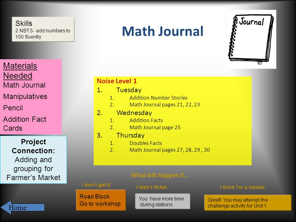 Math Journal Noise Level 1 1.Tuesday 1.Addition Number Stories 2.Math Journal pages 21, 22, 23 2.Wednesday 1.Addition Facts 2.Math Journal page 25 3.Thursday 1.Doubles Facts 2.Math Journal pages 27, 28, 29, 30 Skills 2.NBT.5- add numbers to 100 fluently What will happen if… I dont get it.