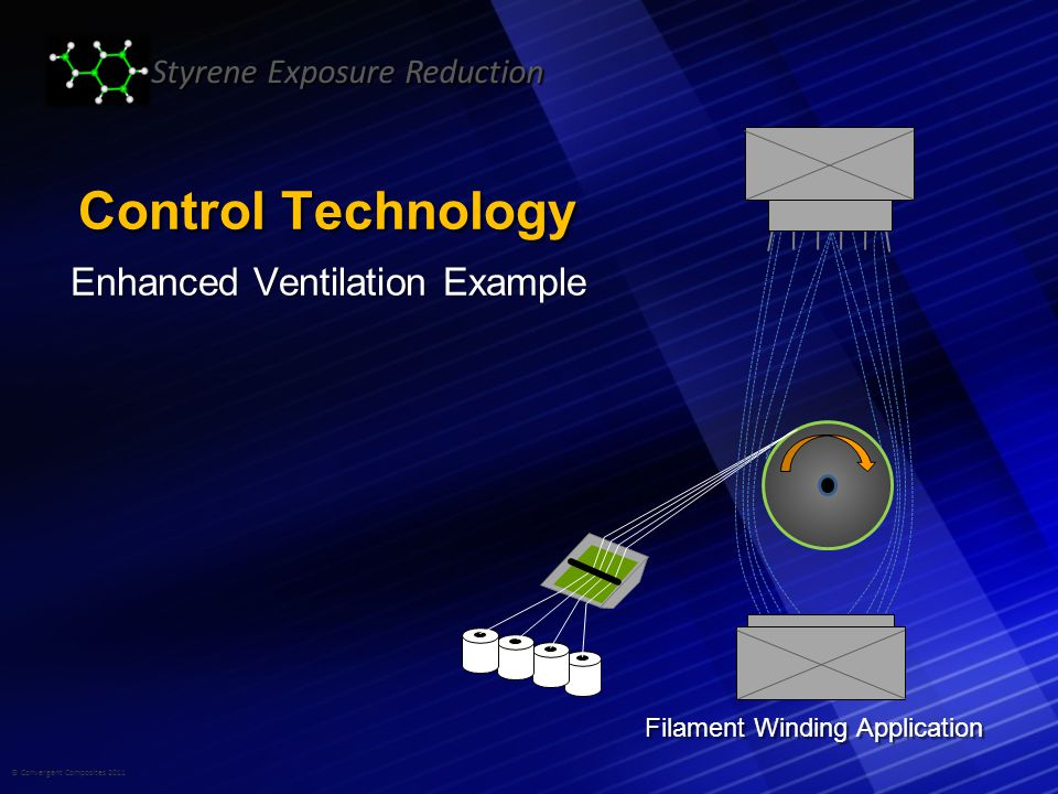 © Convergent Composites 2011 Styrene Exposure Reduction Control Technology Enhanced Ventilation Example Filament Winding Application